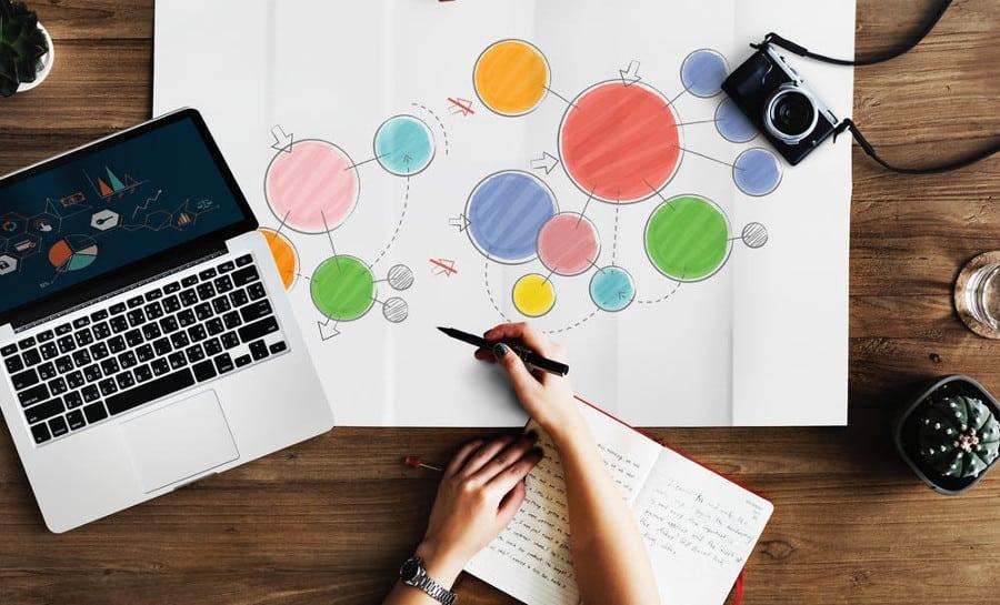 Content marketing 101: de 5 belangrijkste fases (infographic)