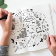 Google Mijn Bedrijf stappenplan