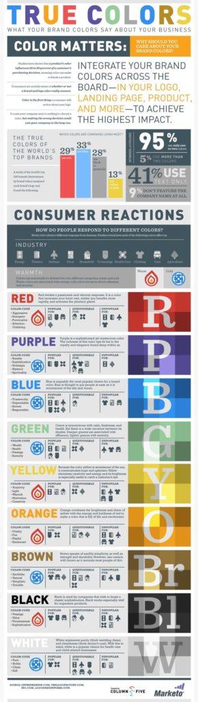 Bedrijfskleuren indruk